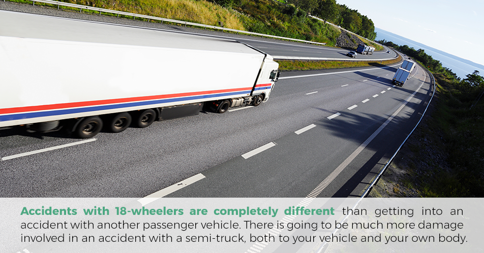 Accidents with 18-wheelers are completely different than getting into an accident with another passenger vehicle. There is going to be much more damage involved in an accident with a semi-truck, both to your vehicle and your own body.