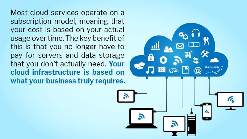 Most cloud services operate on a subscription model, meaning that your cost is based on your actual usage over time. The key benefit of this is that you no longer have to pay for servers and data storage that you don't actually need. Your cloud infrastructure is based on what your business truly requires.