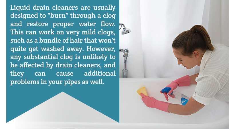 "Liquid drain cleaners are usually designed to ""burn"" through a clog and restore proper water flow. This can work on very mild clogs, such as a bundle of hair that won't quite get washed away. However, any substantial clog is unlikely to be affected by drain cleaners, and they can cause additional problems in your pipes as well."