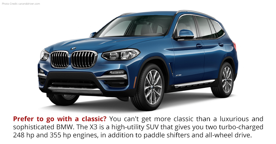 Prefer to go with a classic? You can't get more classic than a luxurious and sophisticated BMW. The X3 is a high-utility SUV that gives you two turbo-charged 248 hp and 355 hp engines, in addition to paddle shifters and all-wheel drive.