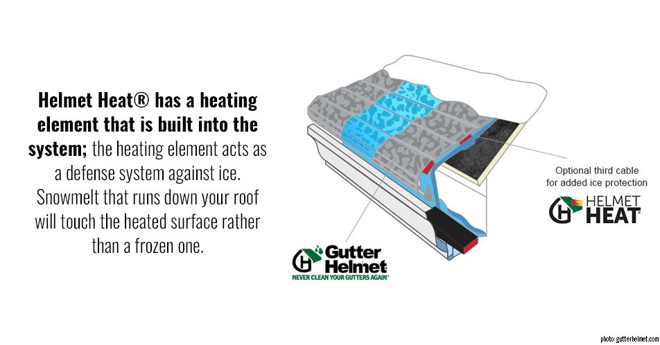Helmet Heat