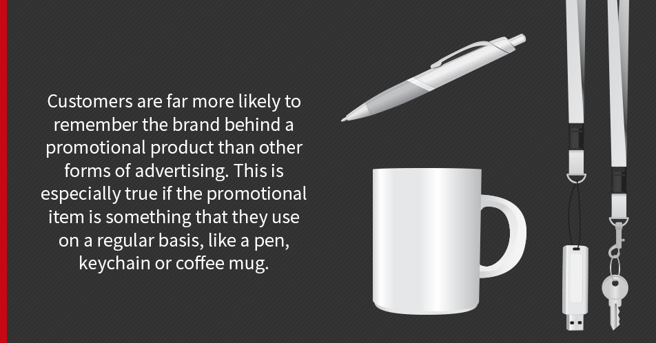 Customers are far more likely to remember the brand behind a promotional product than other forms of advertising. This is especially true if the promotional item is something that they use on a regular basis, like a pen, keychain or coffee mug.