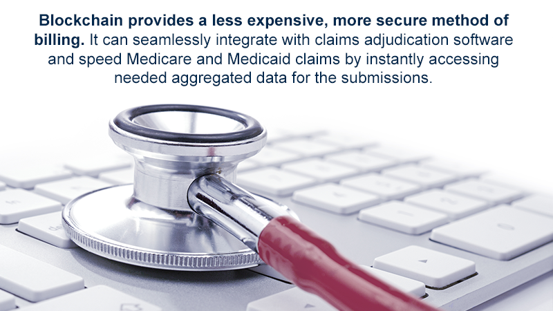 Blockchain provides a less expensive, more secure method of billing. It can seamlessly integrate with claims adjudication software and speed Medicare and Medicaid claims by instantly accessing needed aggregated data for the submissions.