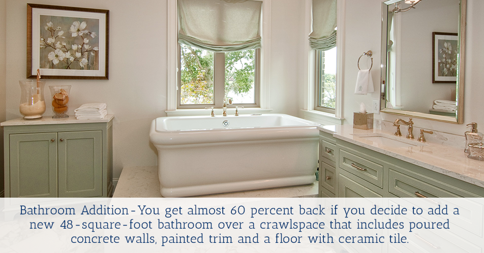 You get almost 60 percent back if you decide to add a new 48-square-foot bathroom over a crawlspace that includes poured concrete walls, painted trim and a floor with ceramic tile.