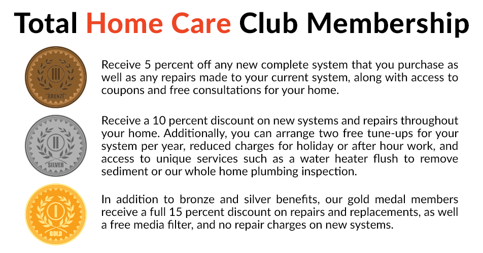 Bronze. Receive 5 percent off any new complete system that you purchase as well as any repairs made to your current system, along with access to coupons and free consultations for your home. Silver. Receive a 10 percent discount on new systems and repairs throughout your home. Additionally, you can arrange two free tune-ups for your system per year, reduced charges for holiday or after hour work, and access to unique services such as a water heater flush to remove sediment or our whole home plumbing inspection. Gold. In addition to bronze and silver benefits, our gold medal members receive a full 15 percent discount on repairs and replacements, as well a free media filter, and no repair charges on new systems.