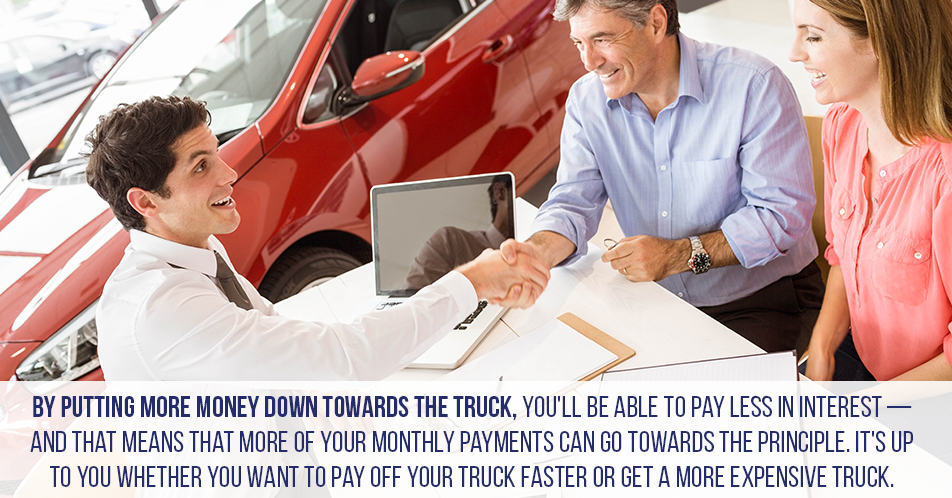 By putting more money down towards the truck, you'll be able to pay less in interest — and that means that more of your monthly payments can go towards the principle. It's up to you whether you want to pay off your truck faster or get a more expensive truck.