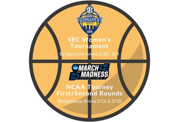 SEC Women's Tournament