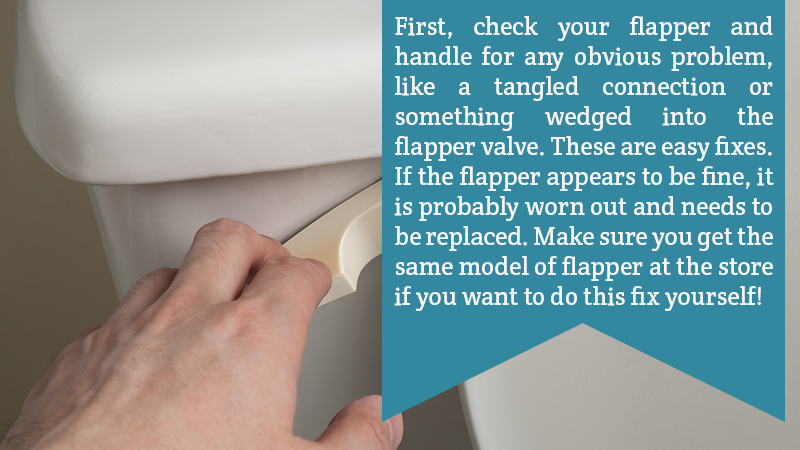 First, check your flapper and handle for any obvious problem, like a tangled connection or something wedged into the flapper valve. These are easy fixes. If the flapper appears to be fine, it is probably worn out and needs to be replaced. Make sure you get the same model of flapper at the store if you want to do this fix yourself!