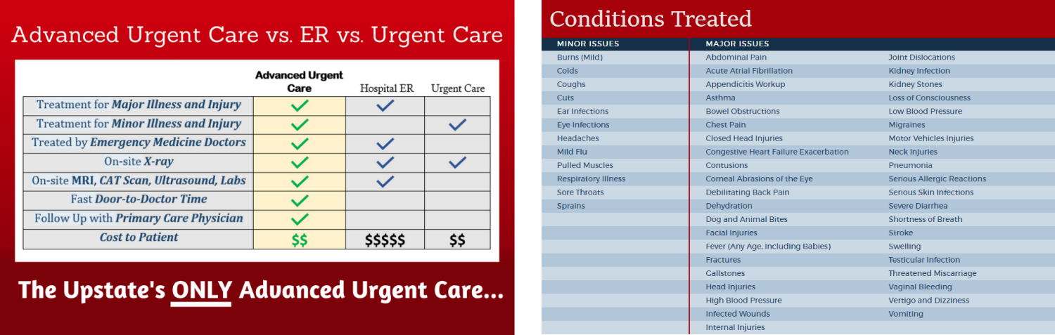 Advanced Urgent Care Boiling Springs Sc Urgent Care Facility Near