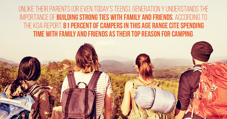 Unlike their parents (or even today's teens), Generation Y understands the importance of building strong ties with family and friends. According to the KOA report, 81 percent of campers in this age range cite spending time with family and friends as their top reason for camping.
