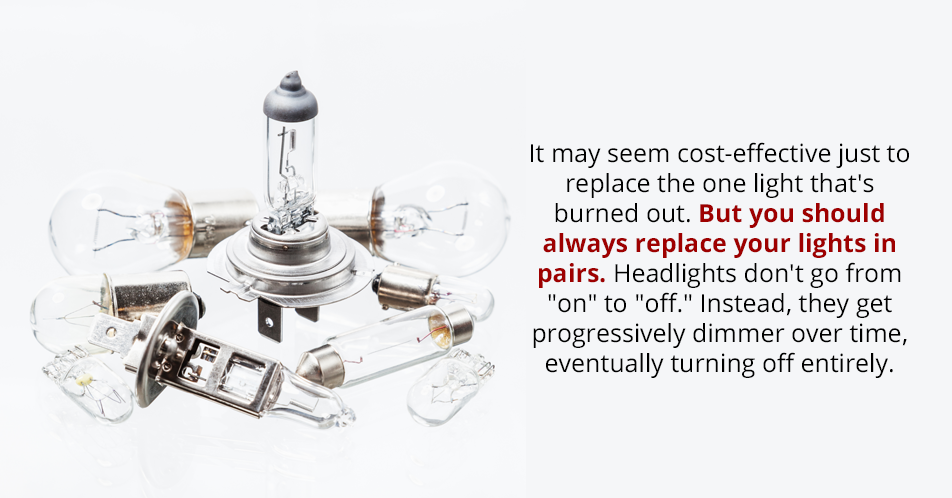 "It may seem cost-effective just to replace the one light that's burned out. But you should always replace your lights in pairs. Headlights don't go from ""on"" to ""off."" Instead, they get progressively dimmer over time, eventually turning off entirely."