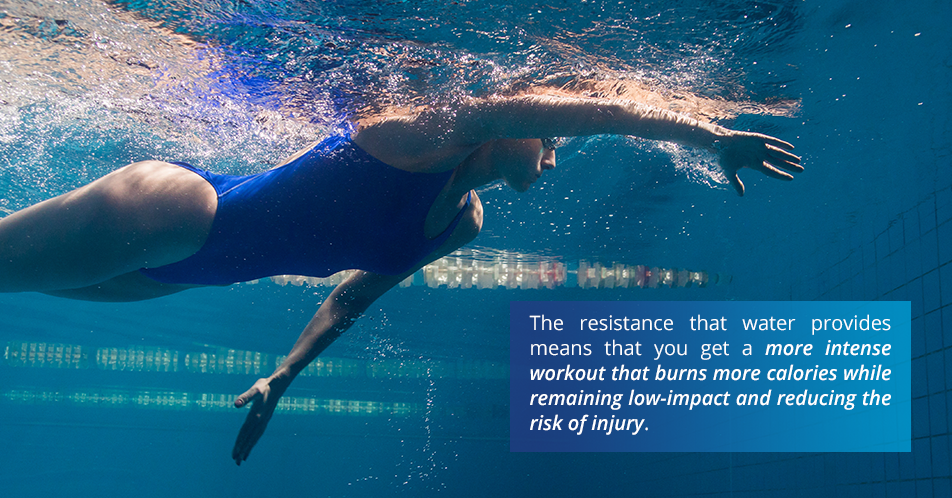 The resistance that water provides means that you get a more intense workout that burns more calories while remaining low-impact and reducing the risk of injury.