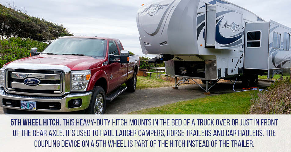 5th Wheel hitch. This heavy-duty hitch mounts in the bed of a truck over or just in front of the rear axle. It's used to haul larger campers, horse trailers and car haulers. The coupling device on a 5th wheel is part of the hitch instead of the trailer.