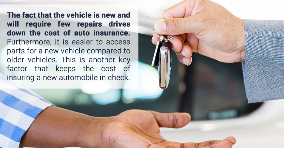 The fact that the vehicle is new and will require few repairs drives down the cost of auto insurance. Furthermore, it is easier to access parts for a new vehicle compared to older vehicles. This is another key factor that keeps the cost of insuring a new automobile in check.