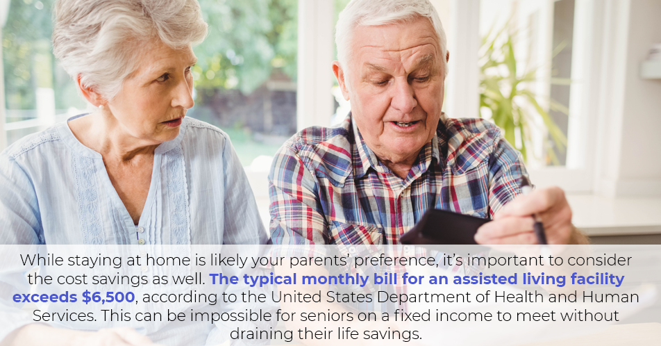 While staying at home is likely your parents' preference, it's important to consider the cost savings as well. The typical monthly bill for an assisted living facility exceeds $6,500, according to the United States Department of Health and Human Services. This can be impossible for seniors on a fixed income to meet without draining their life savings.