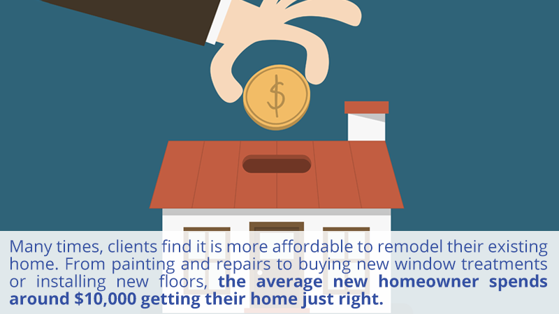 Even after you have moved in, a new home tends to have hidden costs. From painting and repairs to buying new window treatments or installing new floors, the average new homeowner spends around $10,000 getting their home just right.