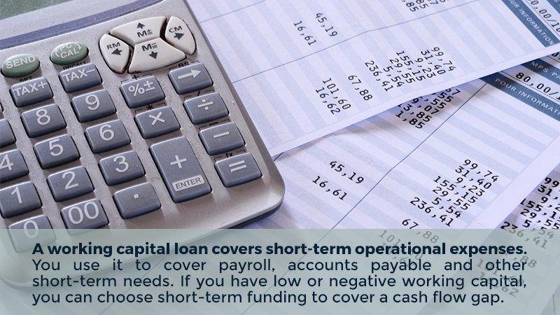 A working capital loan covers short-term operational expenses. You use it to cover payroll, accounts payable and other short-term needs. If you have low or negative working capital, you can choose short-term funding to cover a cash flow gap.