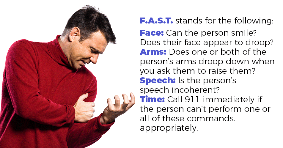 Because these symptoms come on suddenly, it's important to make an immediate assessment of the situation using an acronym that spells the word fast. It stands for the following: