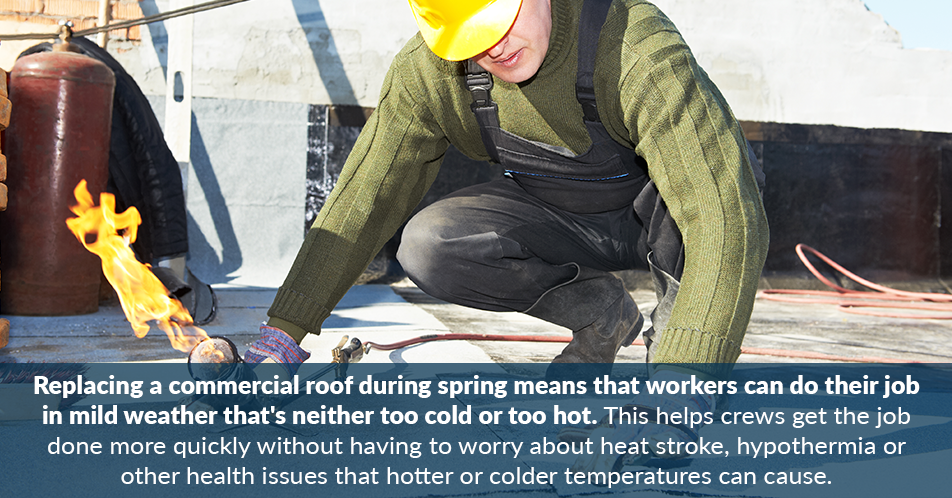 Replacing a commercial roof during spring means that workers can do their job in mild weather that's neither too cold or too hot. This helps crews get the job done more quickly without having to worry about heat stroke, hypothermia or other health issues that hotter or colder temperatures can cause.