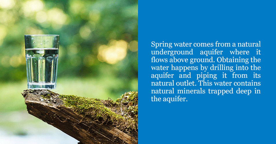 Spring water comes from a natural underground aquifer where it flows above ground. Obtaining the water can happen by drilling into the aquifer or piping it from its natural outlet. This water contains minerals and other substances trapped in the water in the aquifer.