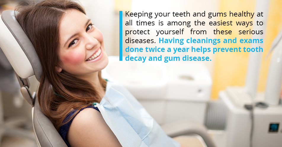Keeping your teeth and gums healthy at all times is among the easiest ways to protect yourself from these serious diseases. Having cleanings and exams done twice a year helps prevent tooth decay and gum disease.