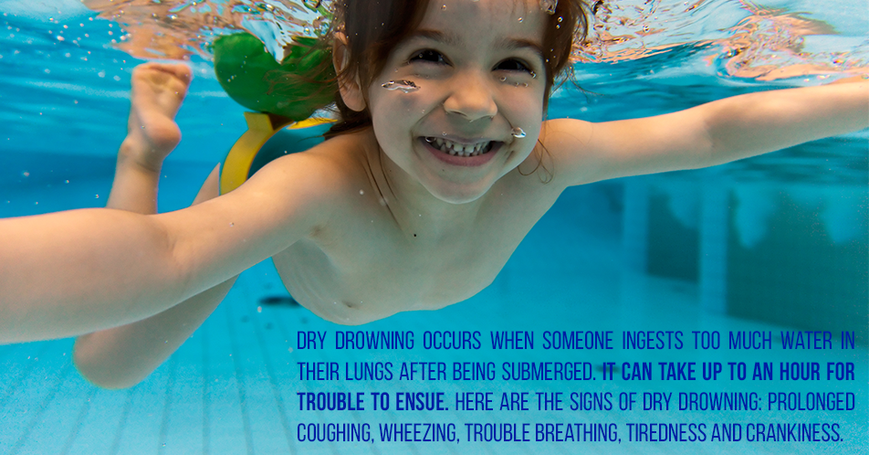 Dry drowning occurs when someone ingests too much water in their lungs after being submerged. It can take up to an hour for trouble to ensue. Here are the signs of dry drowning: prolonged coughing, wheezing, trouble breathing, tiredness and crankiness.