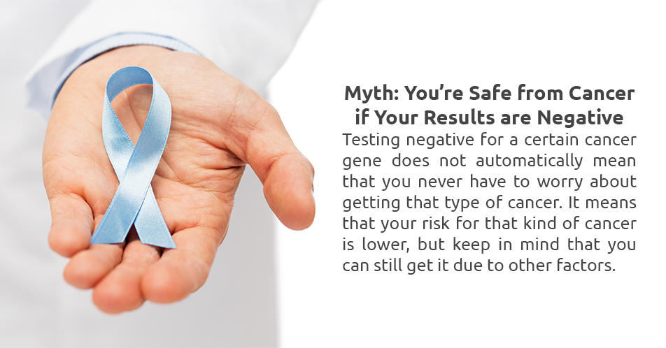 Myth: You're Safe from Cancer if Your Results are Negative Testing negative for a certain cancer gene does not automatically mean that you never have to worry about getting that type of cancer. It means that your risk for that kind of cancer is lower, but keep in mind that you can still get it due to other factors.