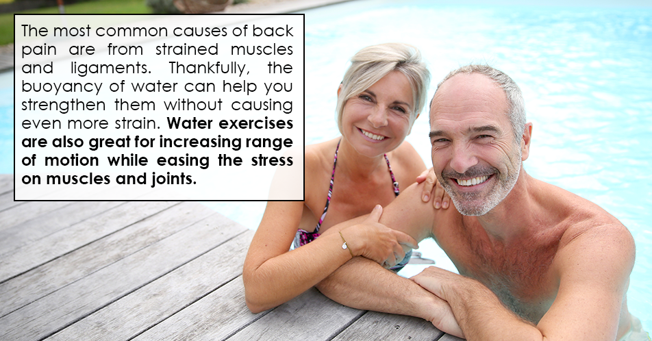 The most common causes of back pain are from strained muscles and ligaments. Thankfully, the buoyancy of water can help you strengthen them without causing even more strain. Water exercises are also great for increasing range of motion while easing the stress on muscles and joints.