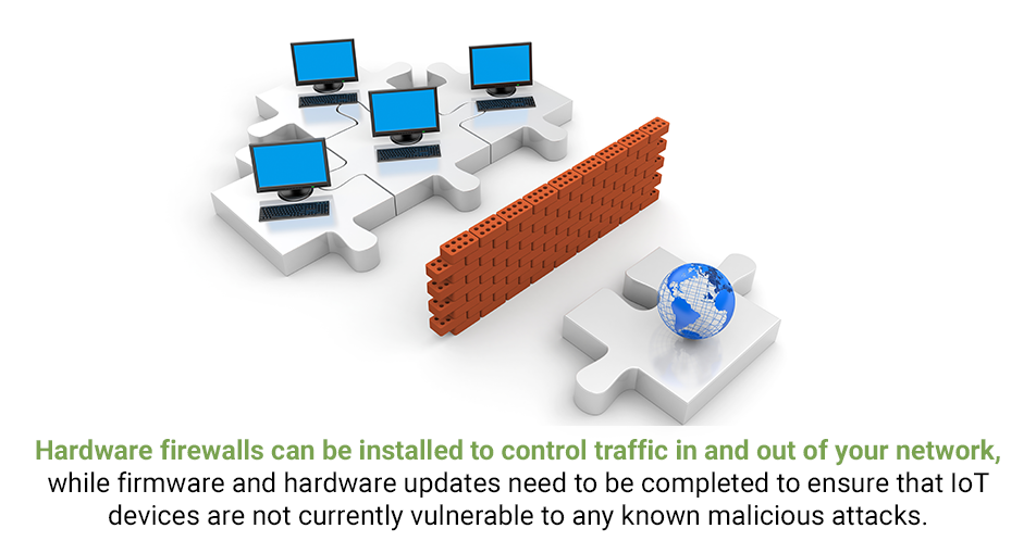 Hardware firewalls can be installed to control traffic in and out of your network, while firmware and hardware updates need to be completed to ensure that IoT devices are not currently vulnerable to any known malicious attacks.