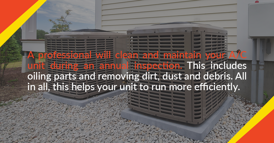 A professional will clean and maintain your A/C unit during an annual inspection. This includes oiling parts and removing dirt, dust and debris. All in all, this helps your unit to run more efficiently.