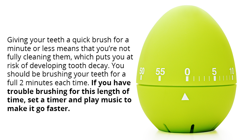 Giving your teeth a quick brush for a minute or less means that you're not fully cleaning them, which puts you at risk of developing tooth decay. You should be brushing your teeth for a full 2 minutes each time. If you have trouble brushing for this length of time, set a timer and play music to make it go faster.