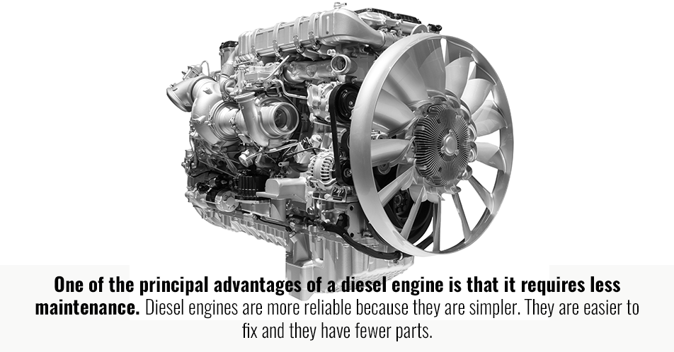 One of the principal advantages of a diesel engine is that it requires less maintenance. Diesel engines are more reliable because they are simpler. They are easier to fix and they have fewer parts.