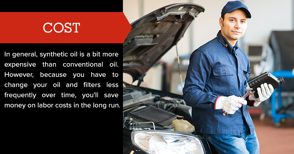 In general, synthetic oil is a bit more expensive than conventional oil. However, because you have to change your oil and filters less frequently over time, you'll save money on labor costs in the long run.