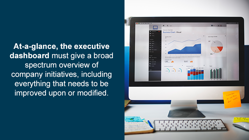 At-a-glance, the executive dashboard must give a broad spectrum overview of company initiatives, including everything that needs to be improved upon or modified.