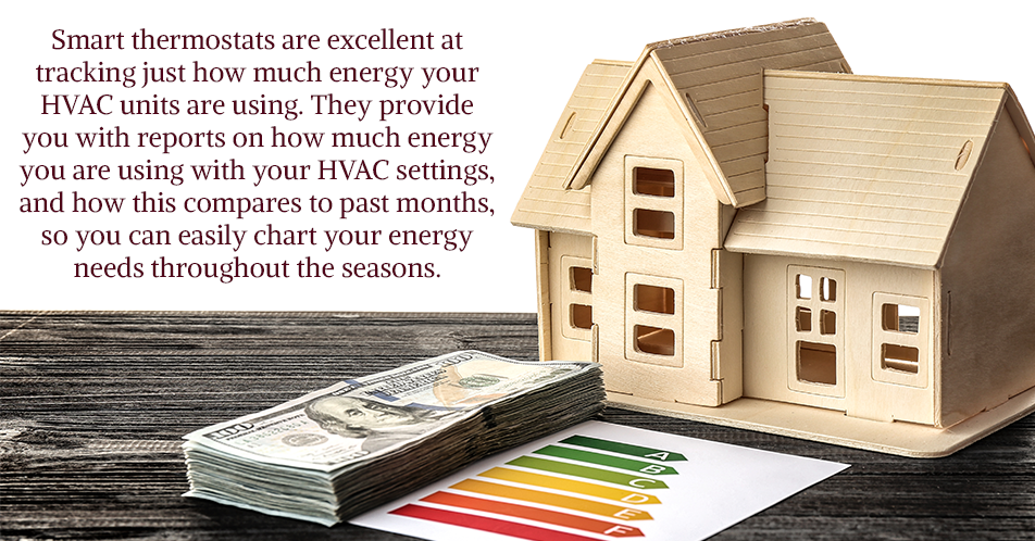 Smart thermostats are excellent at tracking just how much energy your HVAC units are using. They provide you with reports on how much energy you are using with your HVAC settings, and how this compares to past months, so you can easily chart your energy needs throughout the seasons.