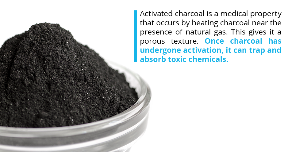 Activated charcoal is a medical property that occurs by heating charcoal near the presence of natural gas. This gives it a porous texture. Once charcoal has undergone activation, it can trap and absorb toxic chemicals.