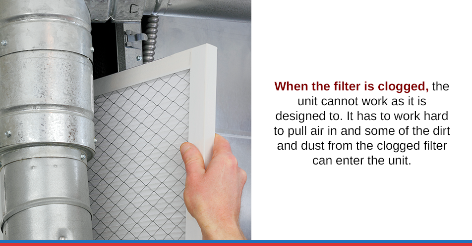 When the filter is clogged, the unit cannot work as it is designed to. It has to work hard to pull air in and some of the dirt and dust from the clogged filter can enter the unit.