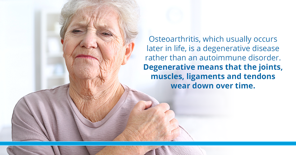 Osteoarthritis, which usually occurs later in life, is a degenerative disease rather than an autoimmune disorder. Degenerative means that the joints, muscles, ligaments and tendons wear down over time.