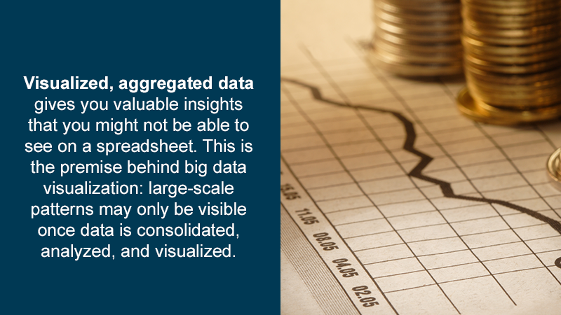 Visualized, aggregated data gives you valuable insights that you might not be able to see on a spreadsheet. This is the premise behind big data visualization: large-scale patterns may only be visible once data is consolidated, analyzed, and visualized.
