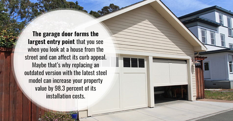 The garage door forms the largest entry point that you see when you look at a house from the street and can affect its curb appeal. Maybe that's why replacing an outdated version with the latest steel model can increase your property value by 98.3 percent of its installation costs.