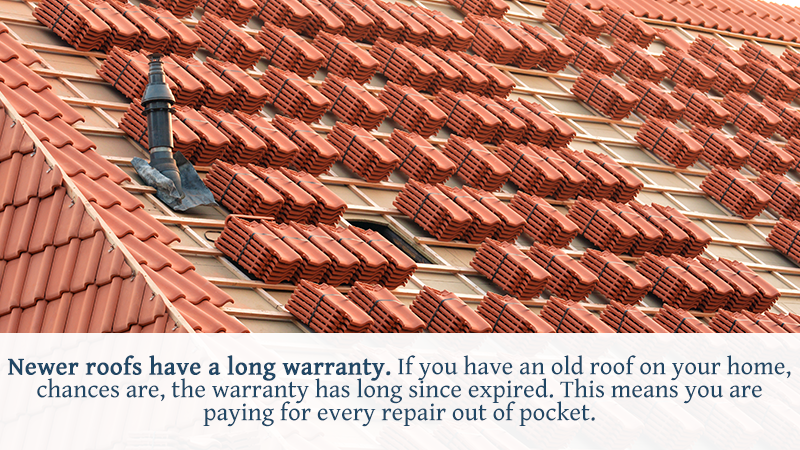 Newer roofs have a long warranty. If you have an old roof on your home, chances are, the warranty has long since expired. This means you are paying for every repair out of pocket.