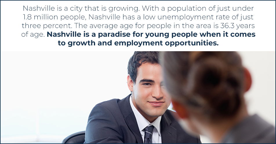 Nashville is a city that is growing. With a population of just under 1.8 million people, Nashville has a low unemployment rate of just three percent. The average age for people in the area is 36.3 years of age. Nashville is a paradise for young people when it comes growth and employment opportunities.