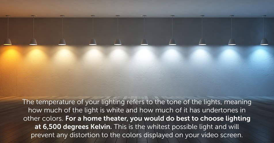 The temperature of your lighting refers to the tone of the lights, meaning how much of the light is white and how much of it has undertones in other colors. For a home theater, you would do best to choose lighting at 6,500 degrees Kelvin. This is the whitest possible light and will prevent any distortion to the colors displayed on your video screen.