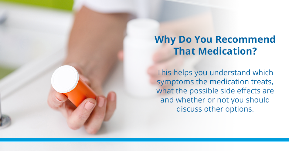 Why Do You Recommend That Medication? This helps you understand which symptoms the medication treats, what the possible side effects are and whether or not you should discuss other options.