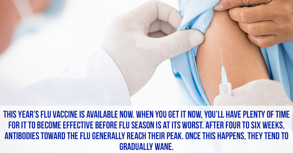 This year's flu vaccine is available now. When you get it now, you'll have plenty of time for it to become effective before flu season is at its worst. After four to six weeks, antibodies toward the flu generally reach their peak. Once this happens, they tend to gradually wane.