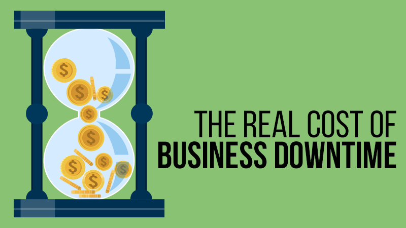 The Real Cost of Business Downtime