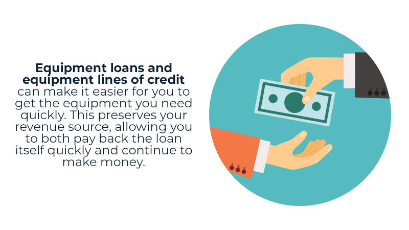 Equipment loans and equipment lines of credit can make it easier for you to get the equipment you need quickly. This preserves your revenue source, allowing you to both pay back the loan itself quickly and continue to make money.