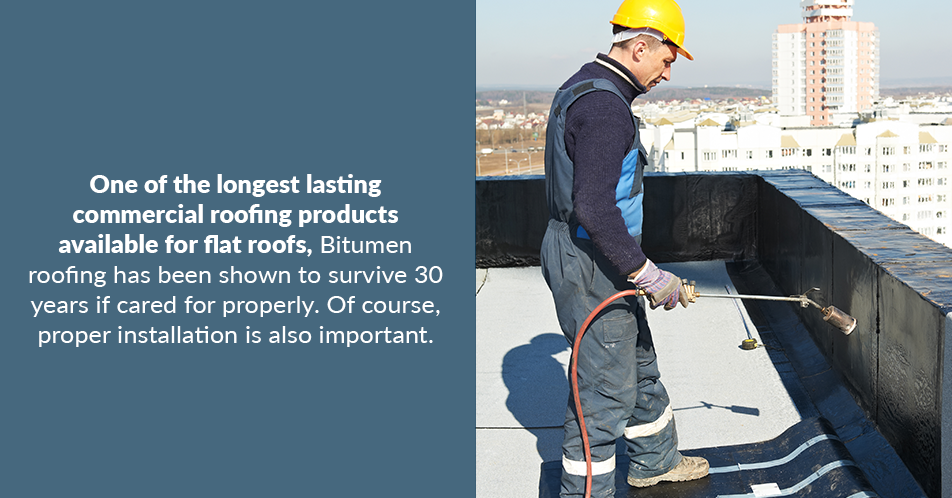 One of the longest lasting commercial roofing products available for flat roofs, Bitumen roofing has been shown to survive 30 years if cared for properly. Of course, proper installation is also important.