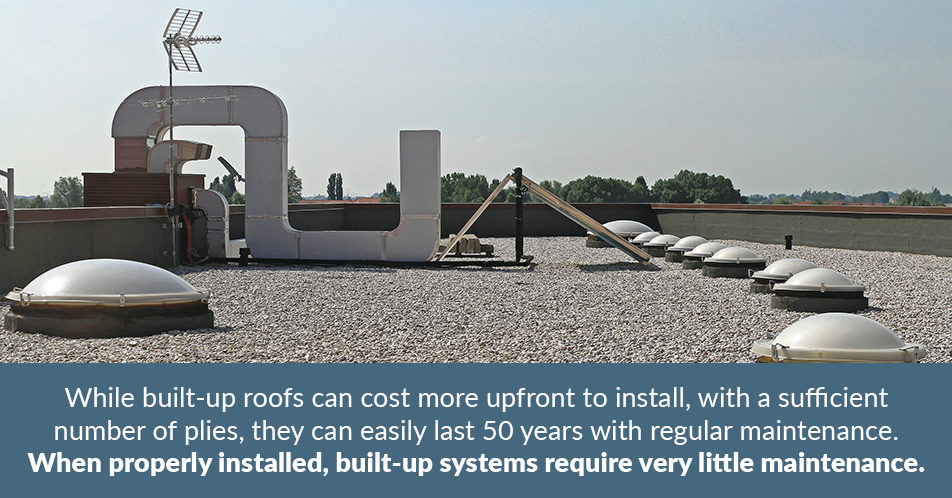 While built-up roofs can cost more upfront to install, with a sufficient number of plies, they can easily last 50 years with regular maintenance. When properly installed, built-up systems require very little maintenance.