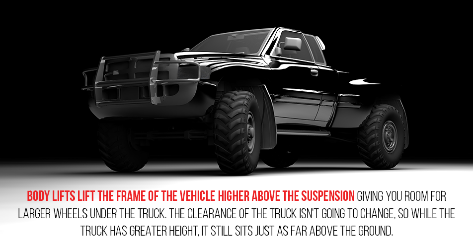 Body lifts lift the frame of the vehicle higher above the suspension, giving you room for larger wheels under the truck. The clearance of the truck isn't going to change, so while the truck has greater height, it still sits just as far above the ground.